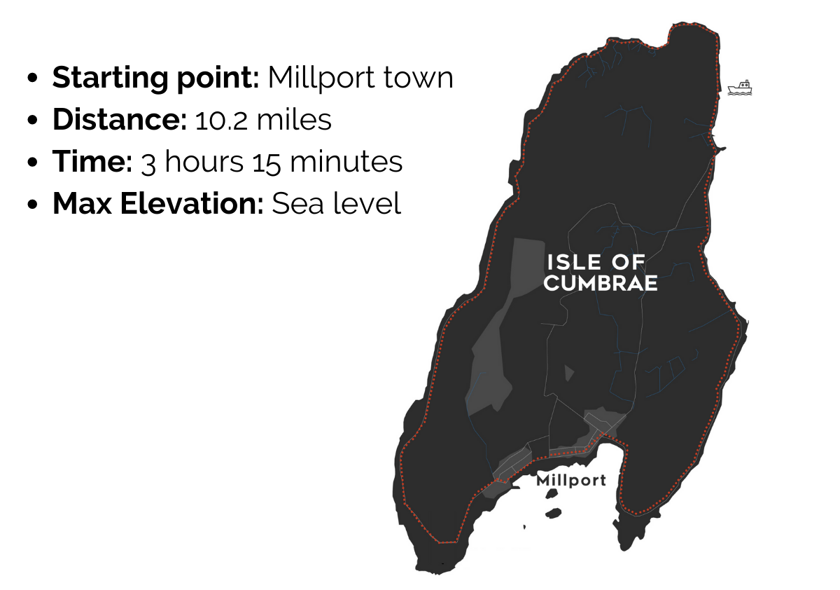 Isle of Cumbrae Outer Circuit Walking Route