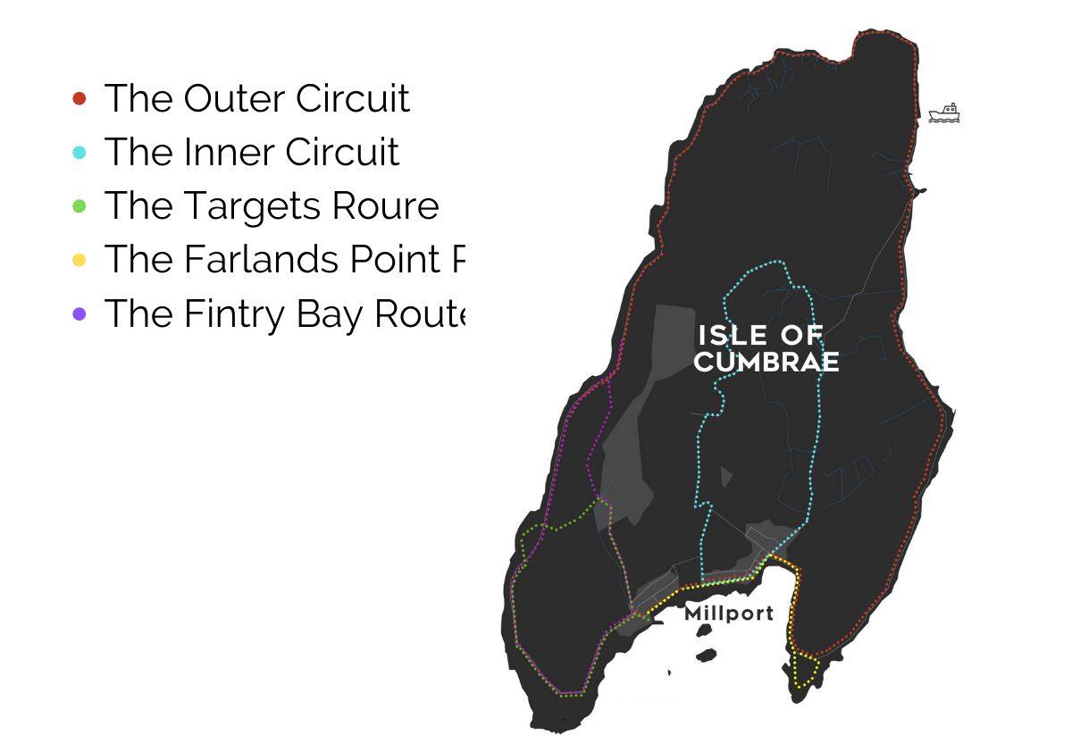 Isle of Cumbrae Walking Routes