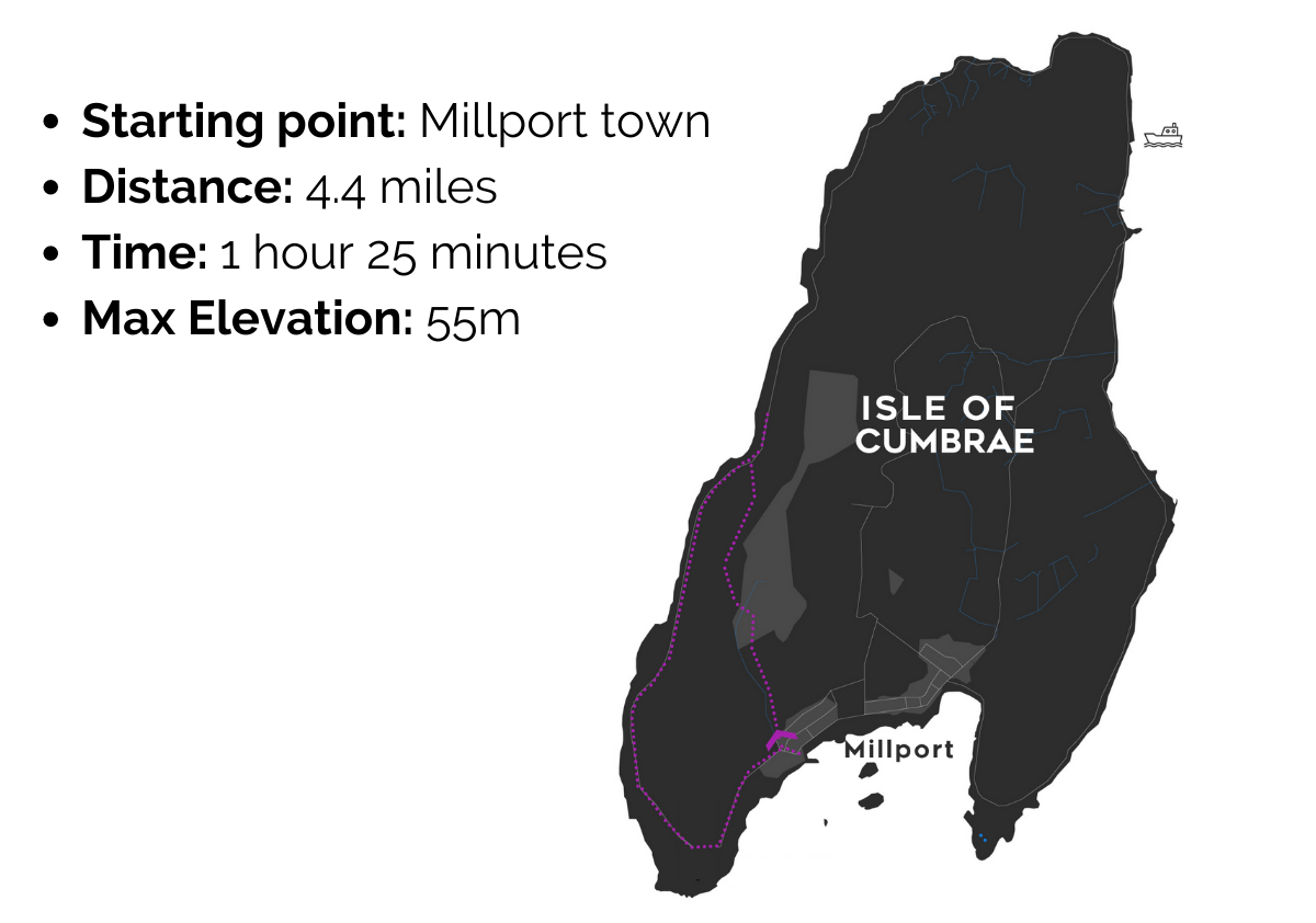 Fintry Bay Walking Route Cumbrae Millport